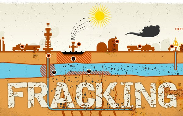 Fracking / Coal Seam Gas Industry