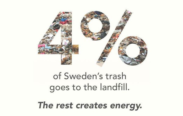 4% of Sweden's Trash goes to the landfill